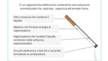Come pulire una sigaretta elettronica in cinque minuti