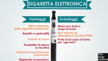 Come smettere di fumare grazie alla Sigaretta Elettronica
